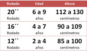 tabla rodados por edad y altura